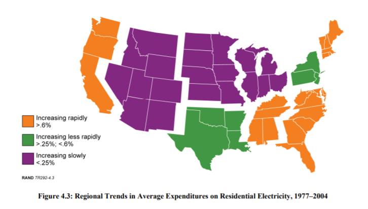 Regional Trends in Average Expenditures on Residential Electricity